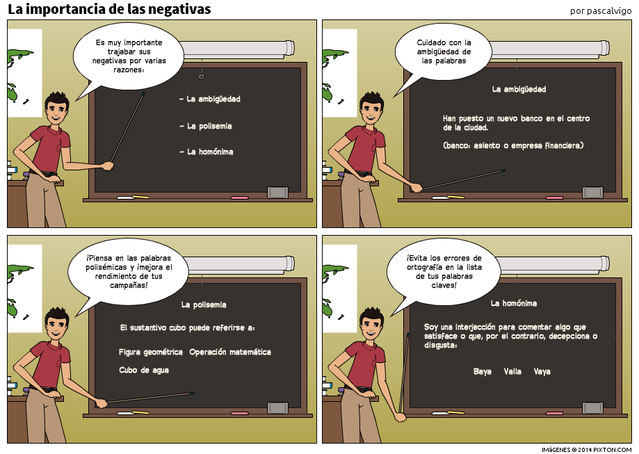 La importancia de las negativas Adwords