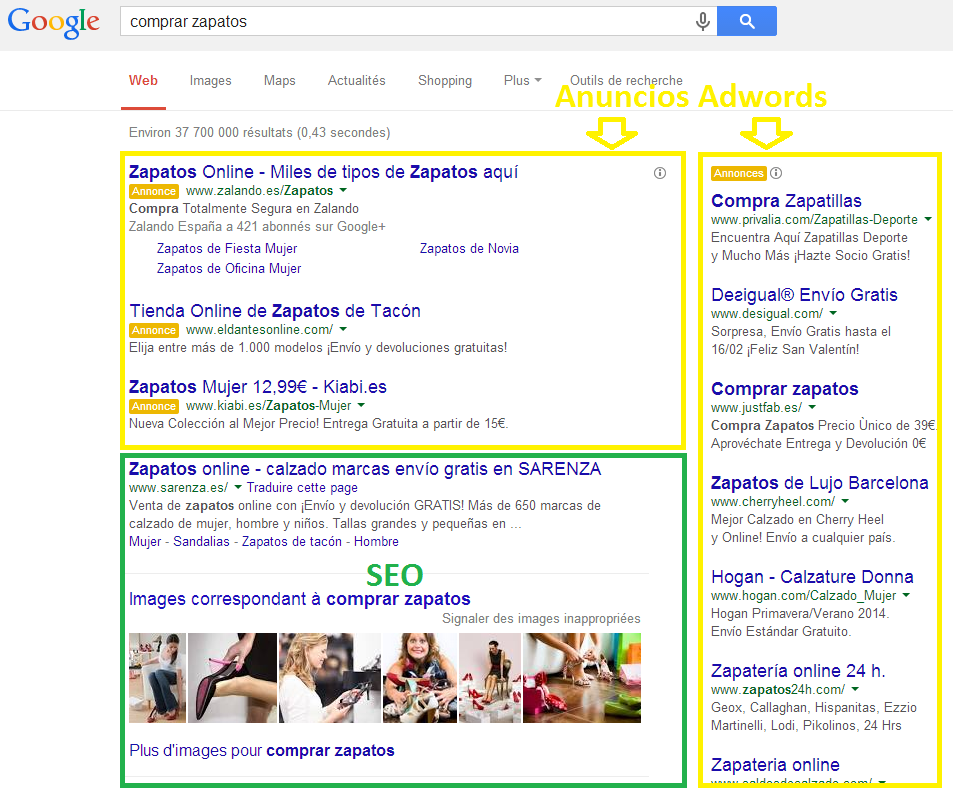 captura campañas adwords